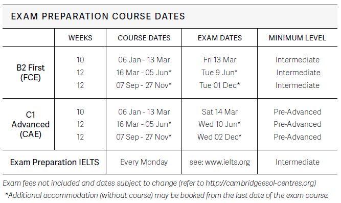Cambridge Exam Courses in Dublin - EC Dublin English Courses