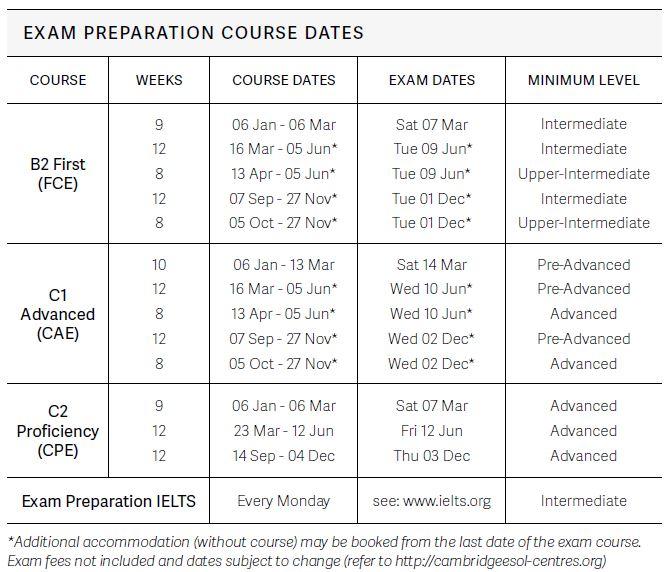 Cape Town Cambridge ESOL Courses - EC English Language School